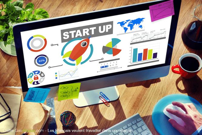 Français veulent Travailler startup