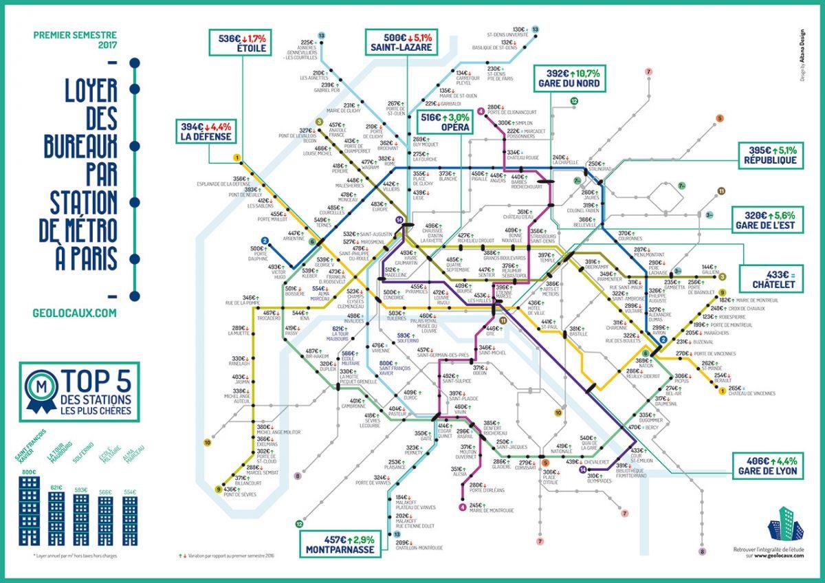 Infographie loyer bureaux métro paris 1er semestre 2017