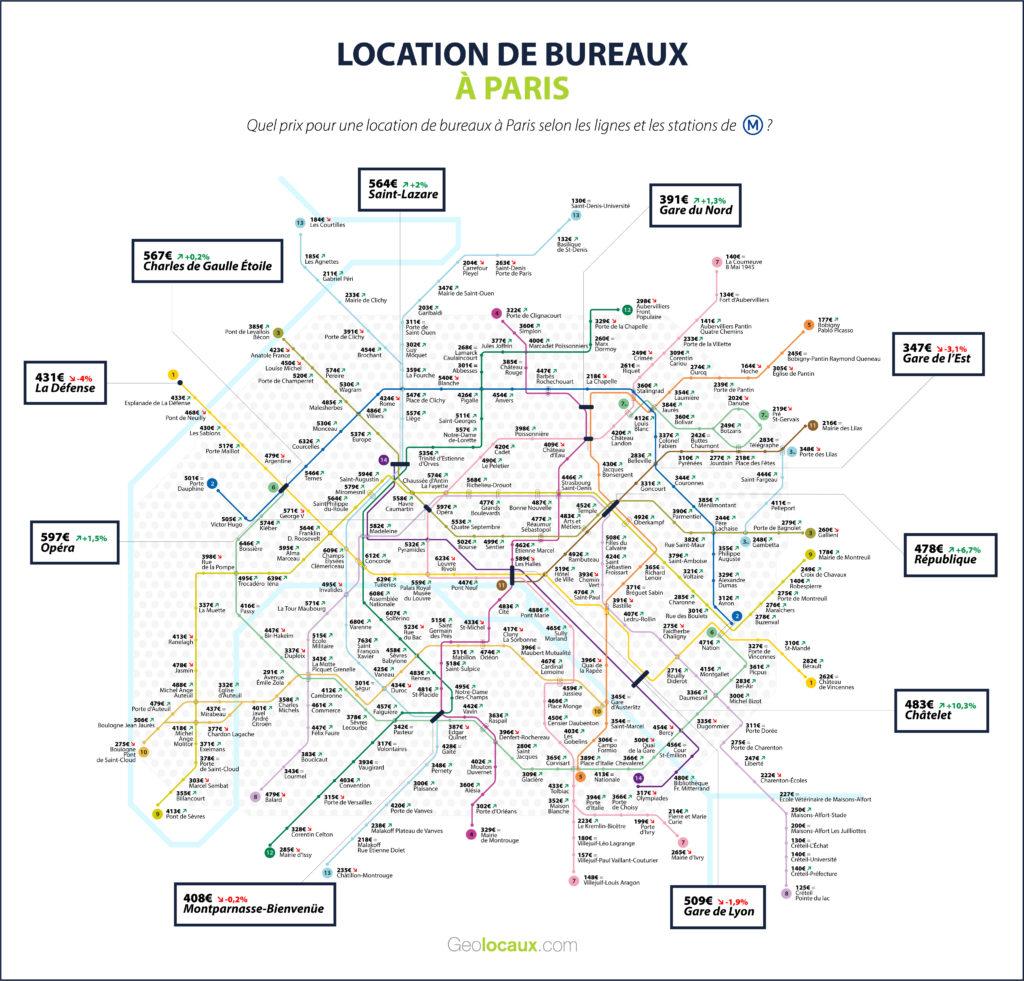loyers de bureaus à Paris